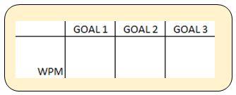 goal-chart